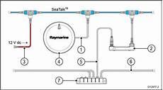 raymarine volvo engine evc link cable 1m e70240 hudson marine electronics