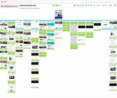 sitemap mapping the ultimate guide to sitemaps