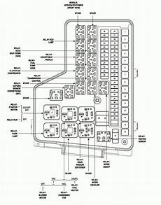 2002 dodge ram 1500 fuse box fuse box and wiring diagram