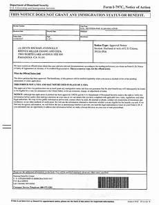 green card application fee 2017