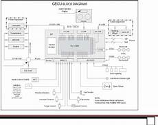 2013 peterbuilt wiring diagram for light 2013 peterbilt 365 no right turn signals on truck or trailer vin 1xpsd79xxdd193373 can i get