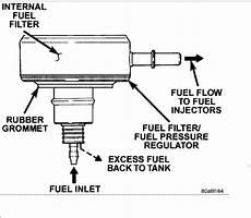 98 dodge ram up fuel filter location fuel filter location how do i change a fuel filter on a 98 dodge