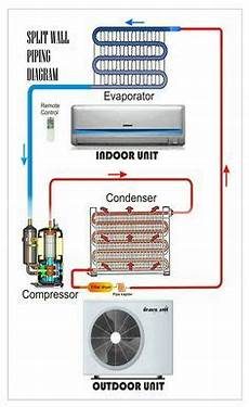 45 best split ac images air conditioning system hvac air conditioning electrical wiring diagram