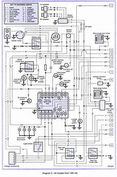 land rover discovery wiring diagram manual repair with engine schematics rover land rover
