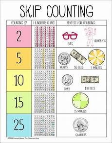 skip counting money worksheets 11954 the big list of skip counting activities math for second grade skip counting activities