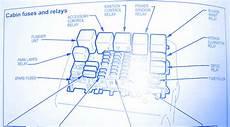 holden commodore vx ii 2003 fuse box block circuit breaker diagram carfusebox