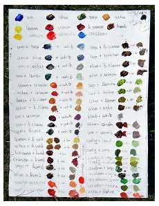 by jackie sorich acrylics colorful painting paint color chart