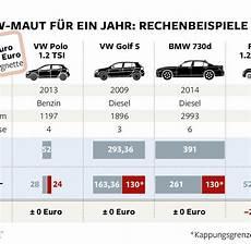 pkw maut k 246 nnte deutsche autofahrer entlasten welt