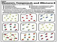 molecules and compounds worksheets youtube