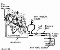 Change Ignition On A 1997 Isuzu Hombre Acura Vigor