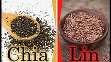 graines de chia vs graines de nutritionstyle 13