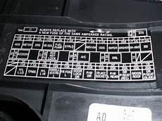 2004 Acura Tsx Interior Fuse Box Psoriasisguru