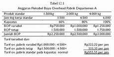 biaya overhead pabrik standar akuntansi
