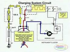 Efi System Wiring Diagram On 1995 Mustang Gt 5 0 by Charging System Wiring Diagram