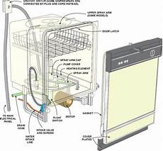 Dishwasher Hose And Wire Diagram by How To Install A Dishwasher Easy Diy Project