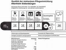 altersvorsorge bestnoten fuer wohn haus siebenb 252 rgen wohn und pflegeheim aktuelles