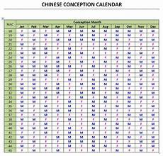 Chart In Chinese Chinese Gender Chart