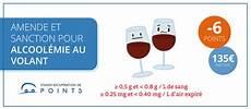 taux alcool dans le sang alcool et conduite sanctions et retrait de points