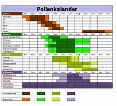 Pollenkalender Iedereen Lucht