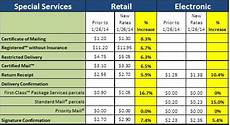 postal advocate inc new postal rates approved see how the largest increase in years will