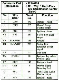 10 switch box wiring diagram 1999 chevy blazer s10 power distribution fuse box diagram circuit wiring diagrams
