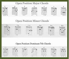 Learn Guitar Beginners Chords Tips For Hubpages