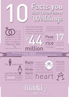 Wedding Facts 20 facts about weddings aadvanced limousines