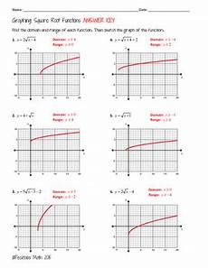 graphing square root functions algebra worksheet by pecktabo math