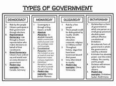 political science types of government graphic organizer with answers