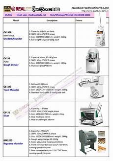 Equipment Names And Uses by Kitchen Utensils List And Their Functions Cooking Tools