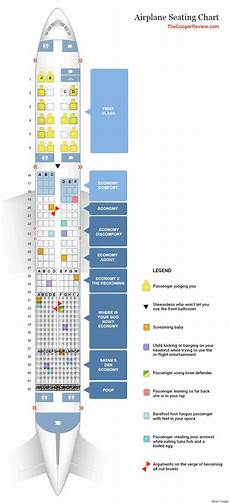 Lot Airlines Seating Chart New Airplane Seating Chart Makes Summer Travel A Lot Less