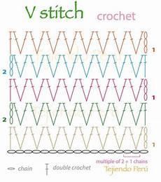 Ergahandmade Crochet Blanket With V Stitch Diagram