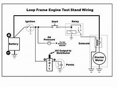 engine test stand for moto guzzi loop frame motorcycles