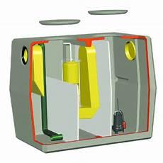 Micro Station De Relevage Eaux Usées S 233 Parateurs D Hydrocarbures Avec Compartiment Pour
