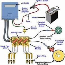 solved wiring diagram for coil and module fixya