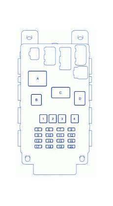 scion xb 2013 main fuse box block circuit breaker diagram 187 carfusebox