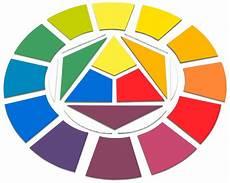 betzold mdf farbkreis nach itten farben lehre farbe