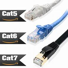 cable for modem router lan computer rj45 cat5e