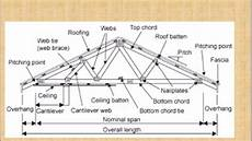 design of roof truss youtube