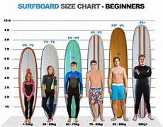 what surfboard for a beginner surfboards direct
