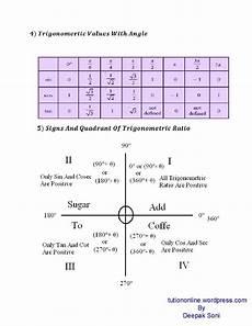 trigonometric equations formulas t31 jpg
