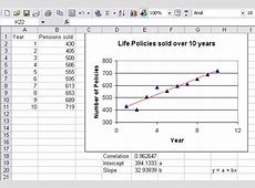how to make a trendline in excel,how to create a trendline in excel,excel trendline formula