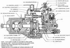 engine faults