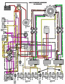 1995 johnson outboard wiring diagram mastertech marine evinrude johnson outboard wiring diagrams