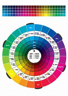 colour wheel cmyk rgb 24 hr by swpryor in 2019 paint