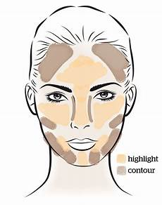 oval shape contouring highlighting contouring