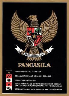 Pancasila Politics Wikiwand
