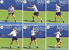 tennis swing tennis 101 the 6 basic strokes explained step by step