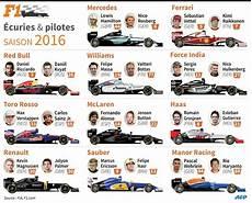 F1 Haas Premi 232 Re 233 Curie Am 233 Ricaine En F1 Depuis 30 Ans