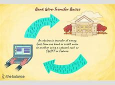 transfer from credit card to bank